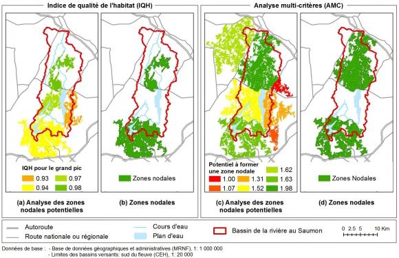 Habitat Suitability Using Home Range Estimates
